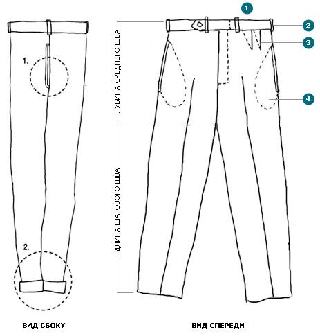 Как измерить шаговый размер штанов - 784